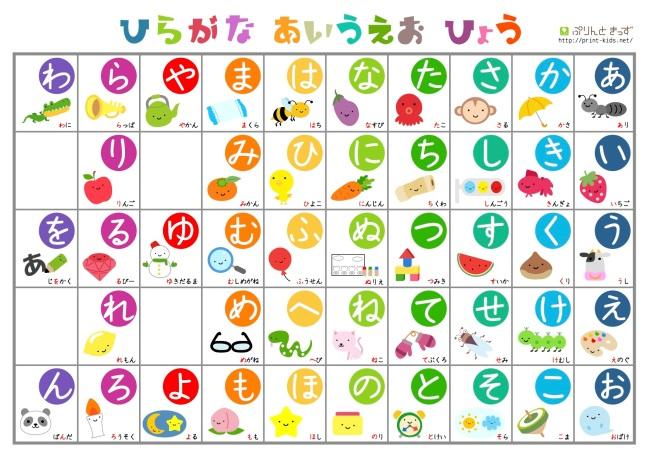hiragana-aiueo17
